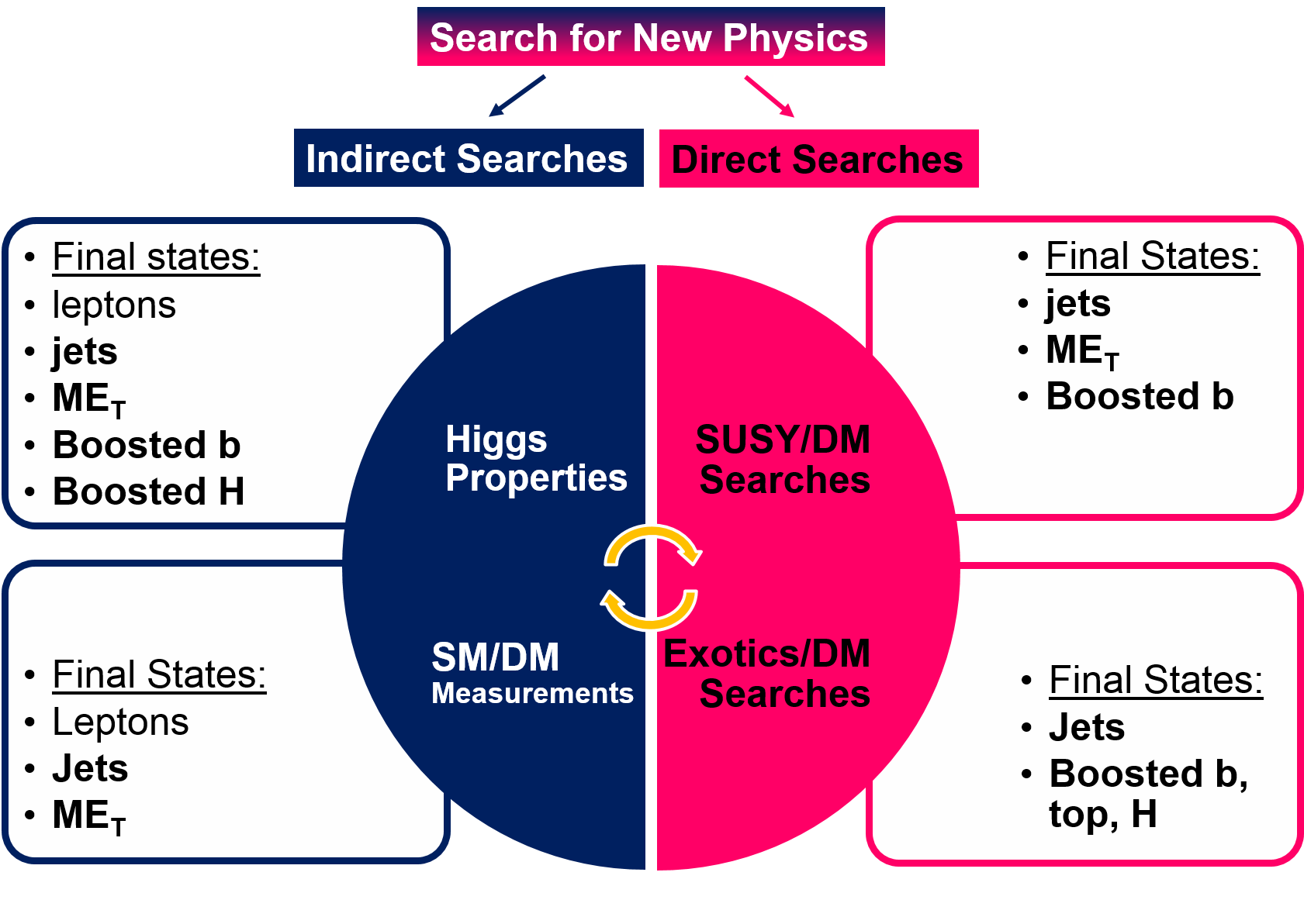 physics thesis topics