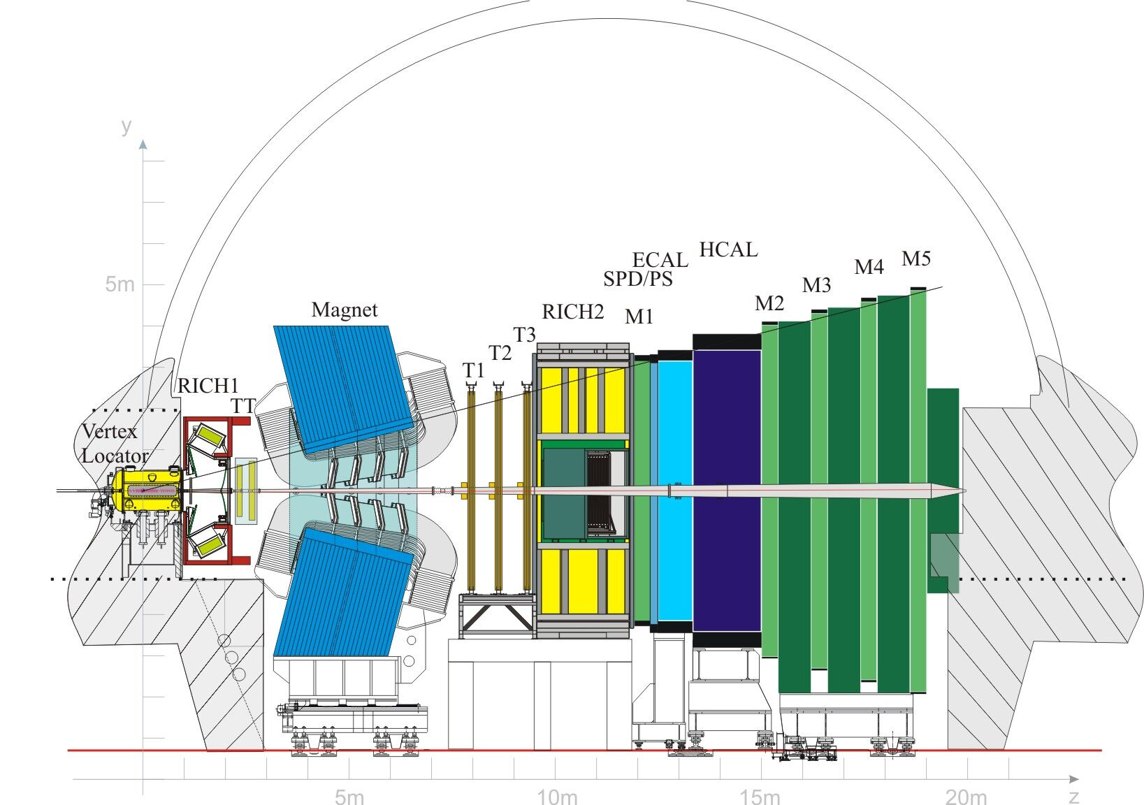 The Lhcb Detector
