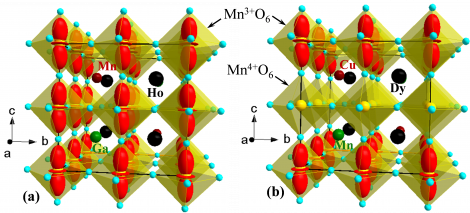 Interplay between spin and electronic subsystems in complex oxides