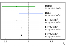LHCb-PAPER-2021-004/FigS5.png